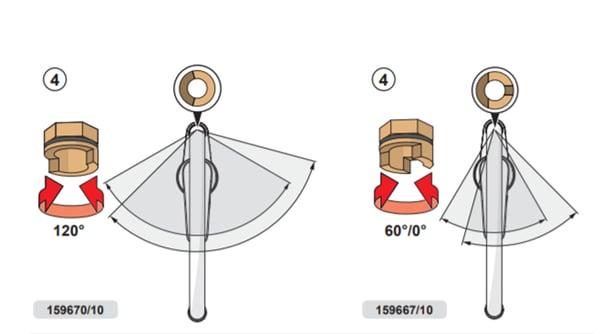 Oras tilbyr modeller med høy og lav tut, med en svingradius på mellom 60° og 120°.