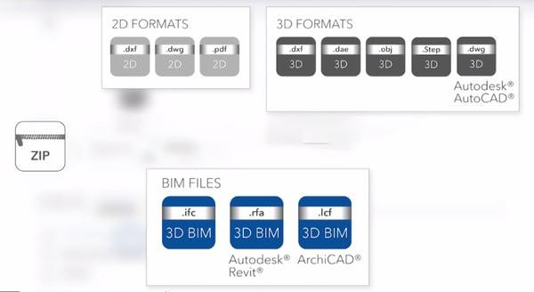 BIM-data er tilgjengelige i forskjellige filformater