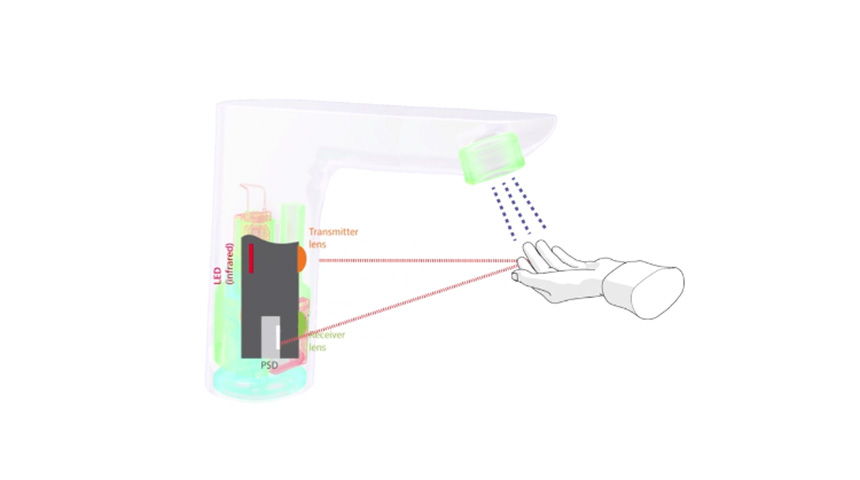 PSD registrerer nøyaktig avstand til et objekt i forhold til det infrarøde øyet og reduserer unødvendig aktivering.