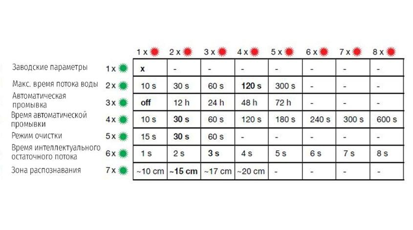 RU_Chaning-factory-setting-options-6188